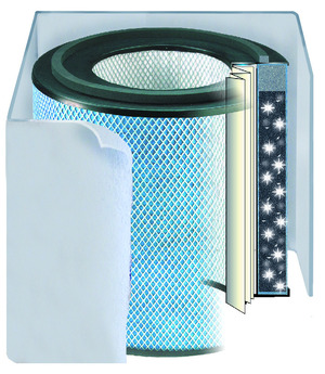 Austin Air Pet Machine Filter Replacement Filter