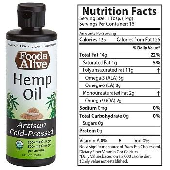 Foods Alive Hemp Oil