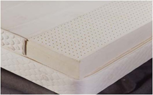 Latex, Org. Cotton, PG Wool Mattress